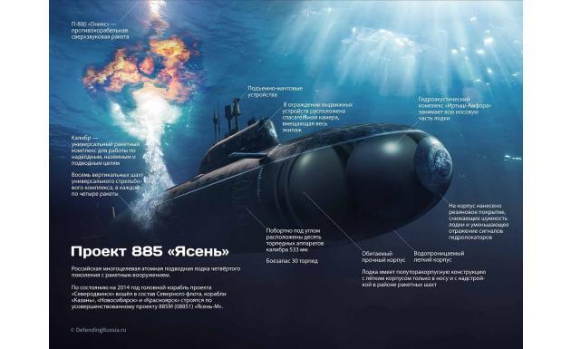Атомная подводная лодка проекта 885 «Ясень»