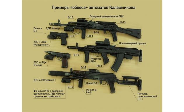 Примеры обвеса автоматов Калашникова