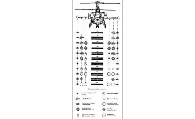 Варианты подвески вооружения Ка-50